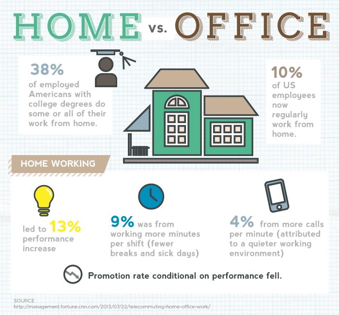 to paying special attention to color and lighting employers are more contentious of curating the ever evolving anatomy of the perfect office space anatomy office
